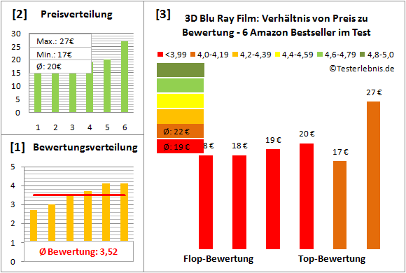 2d-animation-software-test-bewertung Test Bewertung
