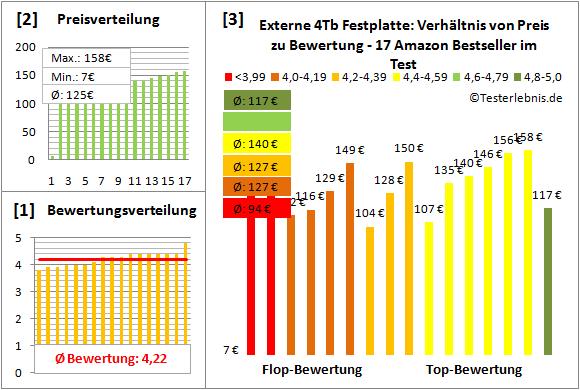 externe-festplatte-4tb-test-bewertung Test Bewertung