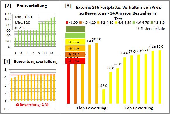 externe-festplatte-2tb-test-bewertung Test Bewertung