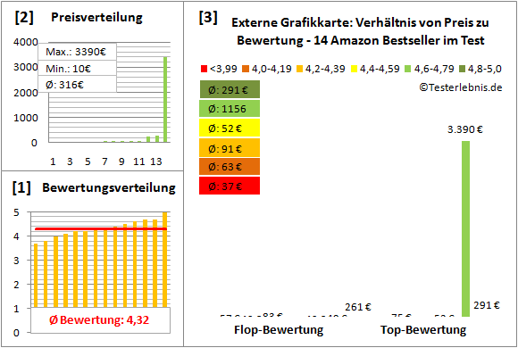 externe-grafikkarte-test-bewertung Test Bewertung